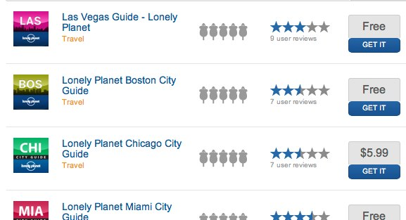 Free Lonely Planet Apps_ A Collection of Essential App Reviews Sorted by Editor_s Rating | Macworld.jpg
